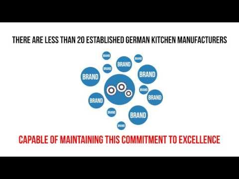 Embedded thumbnail for German Kitchen Manufacturers