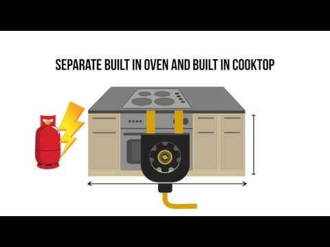 Embedded thumbnail for Selecting Your Kitchen Appliances